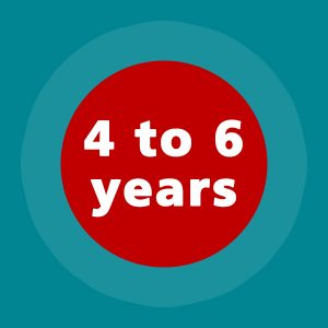 4-6 years